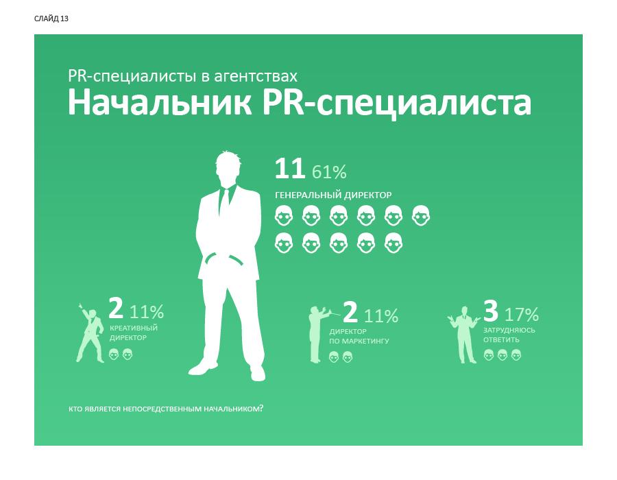13p-pr-r