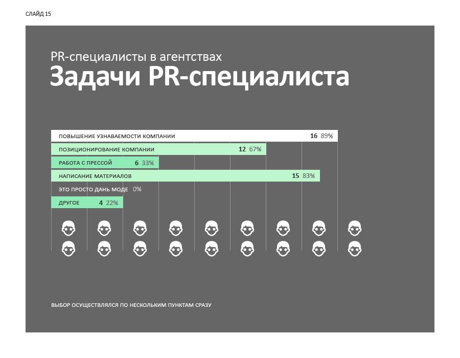 15p-pr-r (1)