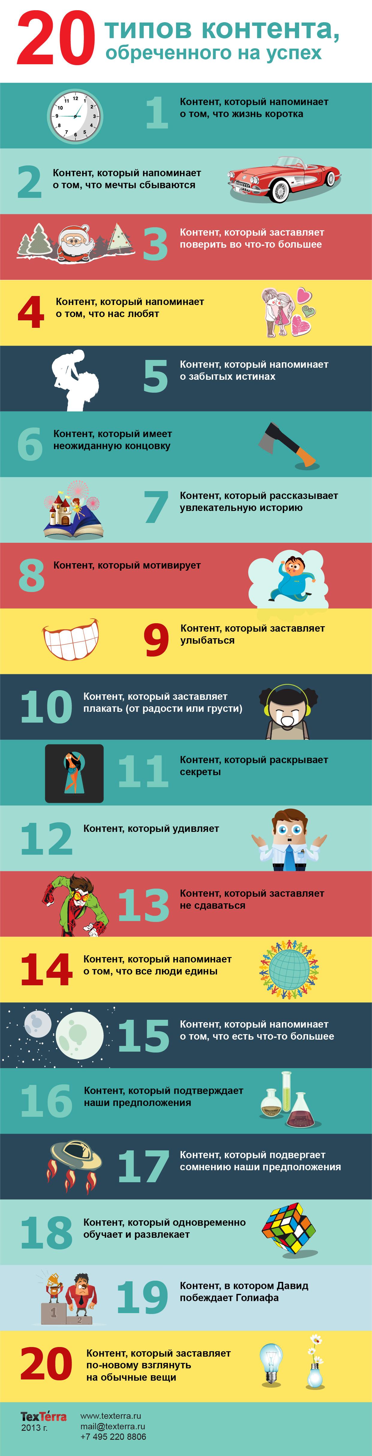 20 типов контента обреченного на ус