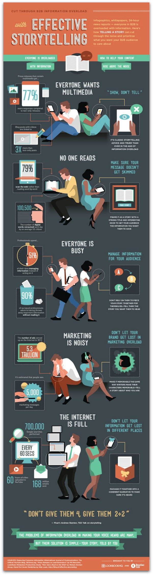 Effective_Storytelling_Infographic