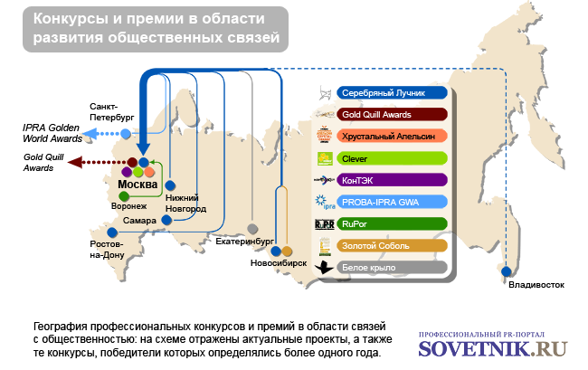 sovetnik_infogr1_final_0